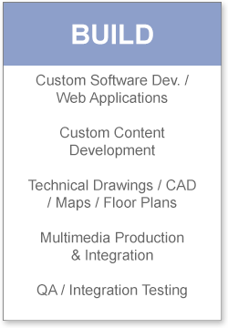 Kiosk Services - Build: Custom Software Development / Web Applications, Custom Content Development, Technical Drawings / CAD / Maps / Floor Plans, Multimedia Production & Integration, QA / Integration Testing