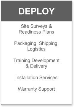Kiosk Services - Deploy: Site Surveys & Readiness Plans, Packaging, Shipping, Logistics, Training Development & Delivery, Installation Services, Warranty Support