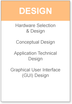 Kiosk Services - Design: Hardware Selection & Design, Conceptual Design, Application Technical Design, Graphical User Interface (GUI) Design