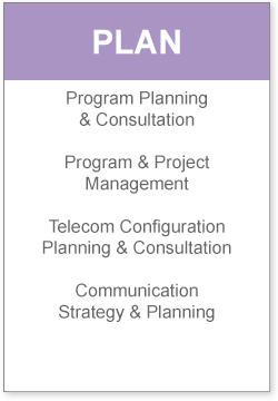 Kiosk Services - Plan: Program Planning & Consultation, Program & Project Management, Telecom Configuration Planning & Consultation, Communication Strategy & Planning