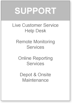 Kiosk Services - Support: Live Customer Service Help Desk, Remote Monitoring Services, Online Reporting Services, Depot & Onsite Maintenence